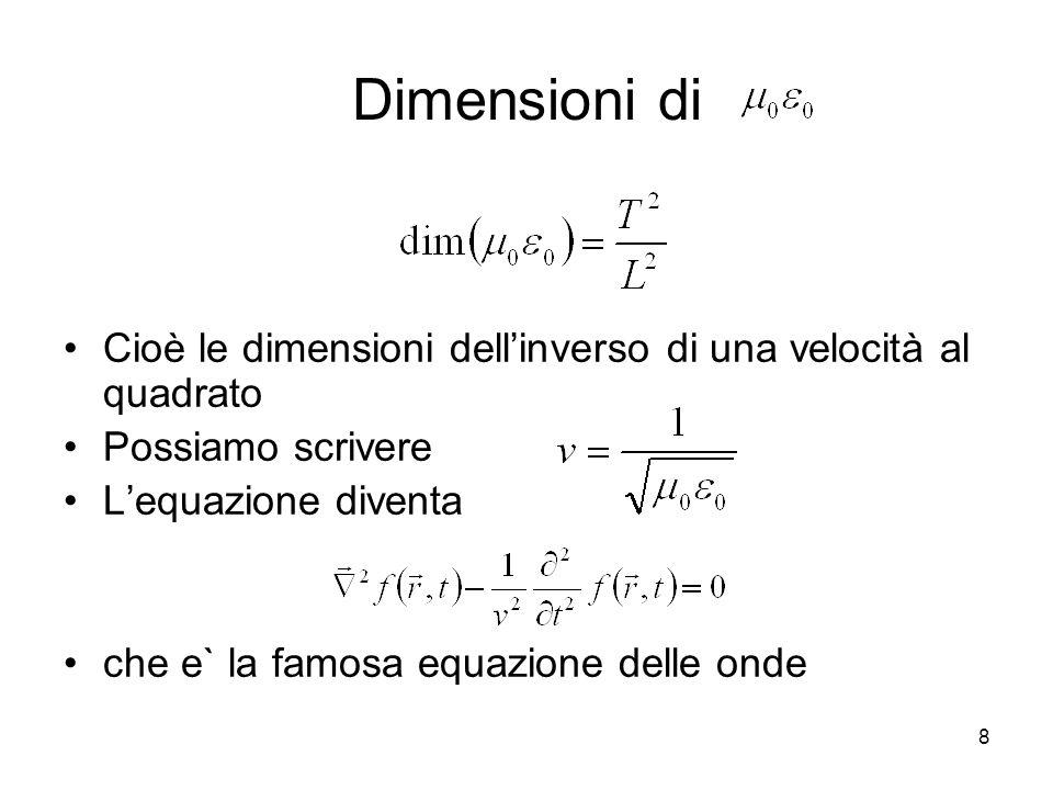 Dimensioni di Cioè le dimensioni dell'inverso di una velocità al quadrato. Possiamo scrivere. L'equazione diventa.