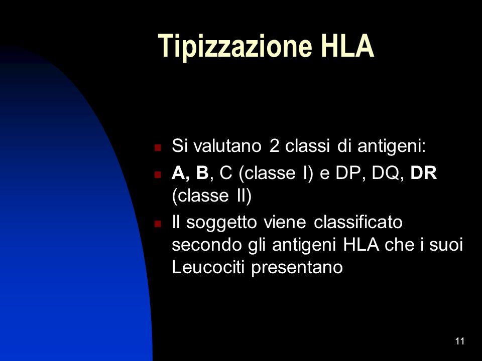 Tipizzazione HLA Si valutano 2 classi di antigeni: