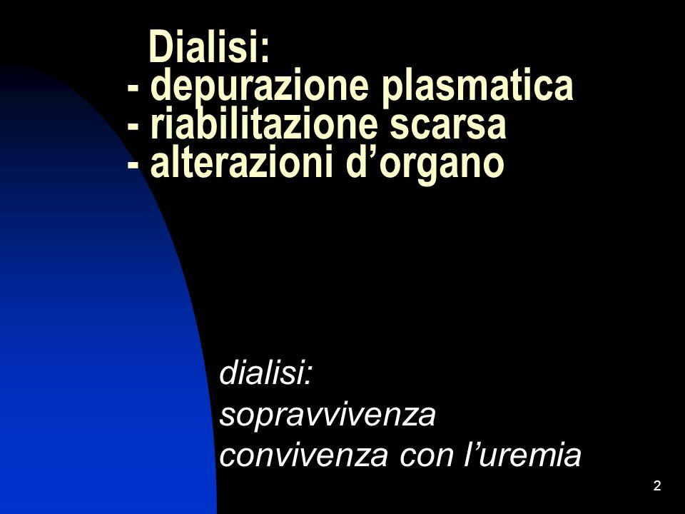 Dialisi: - depurazione plasmatica - riabilitazione scarsa - alterazioni d'organo