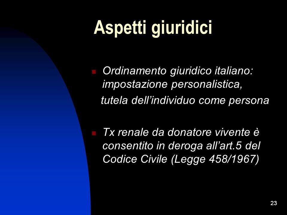 Aspetti giuridici Ordinamento giuridico italiano: impostazione personalistica, tutela dell'individuo come persona.
