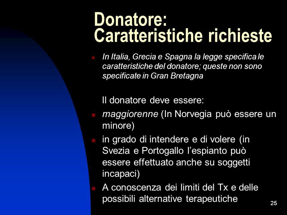 Donatore: Caratteristiche richieste
