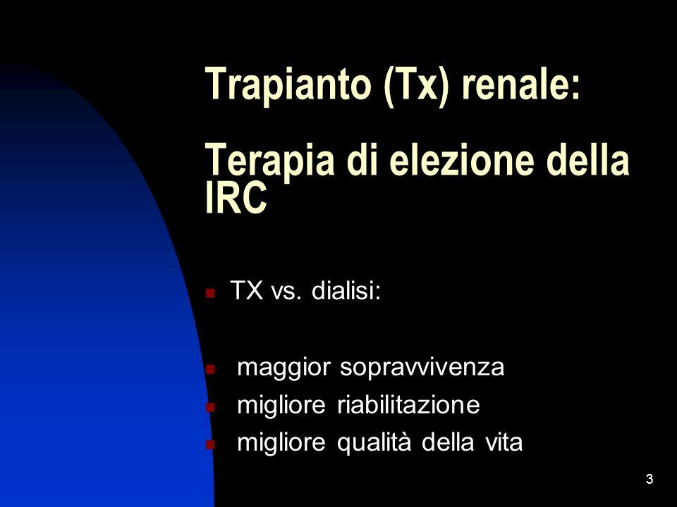 Trapianto (Tx) renale: Terapia di elezione della IRC