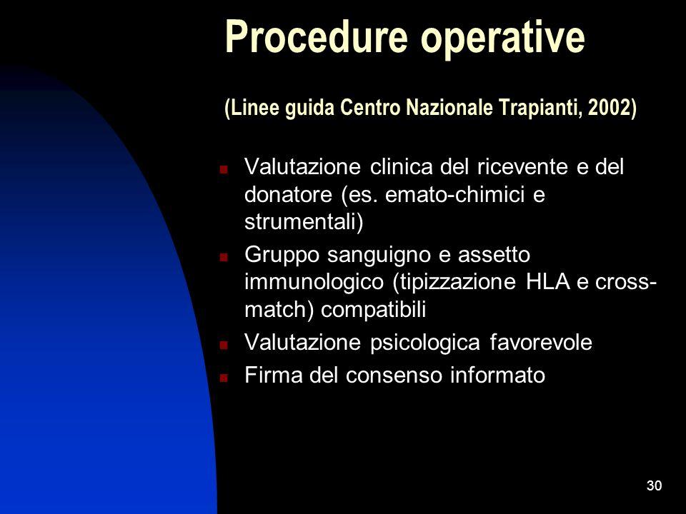 Procedure operative (Linee guida Centro Nazionale Trapianti, 2002)