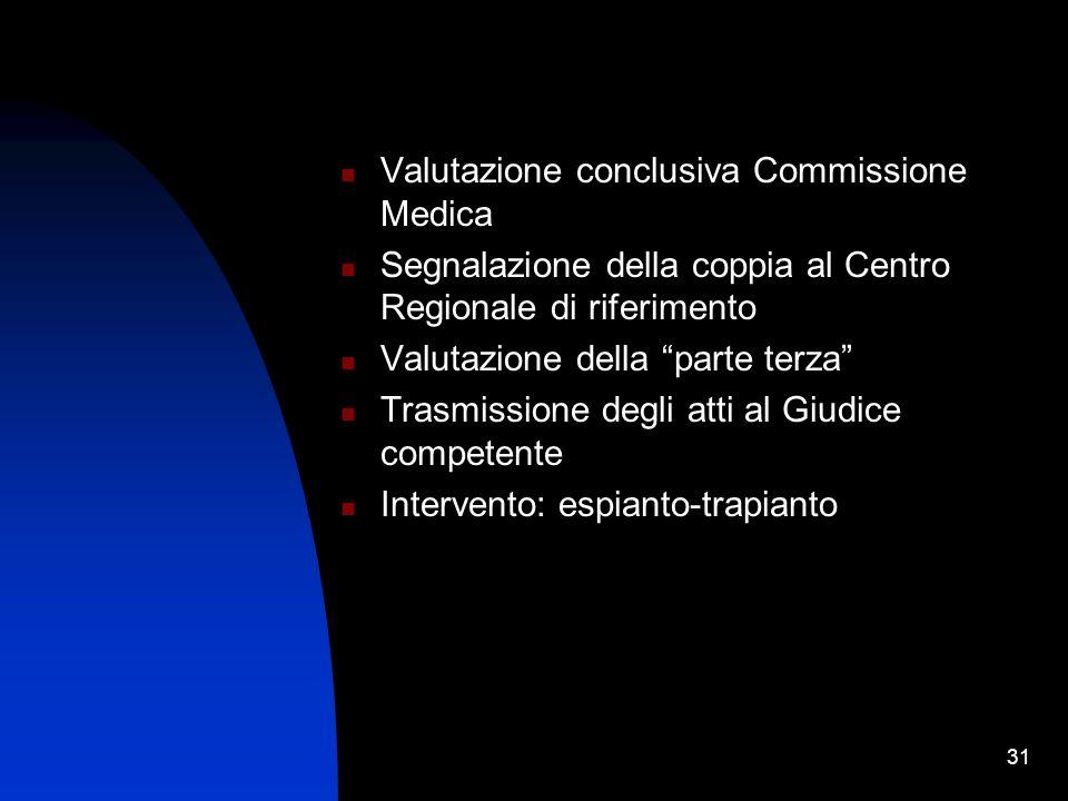 Valutazione conclusiva Commissione Medica