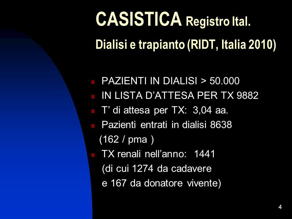 CASISTICA Registro Ital. Dialisi e trapianto (RIDT, Italia 2010)