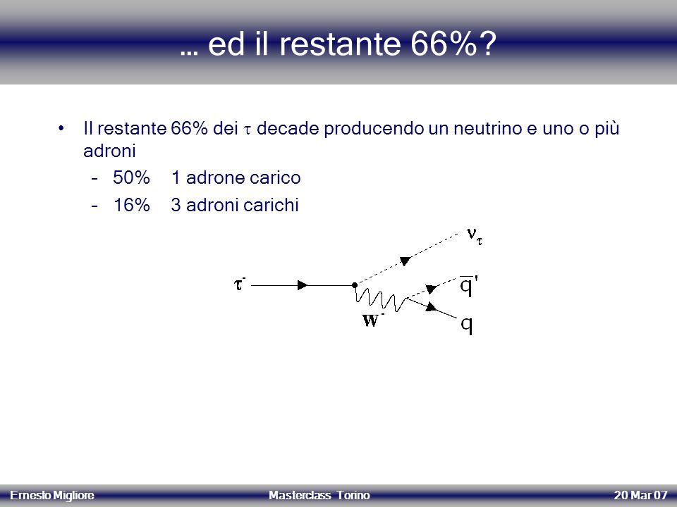 … ed il restante 66% Il restante 66% dei  decade producendo un neutrino e uno o più adroni. 50% 1 adrone carico.