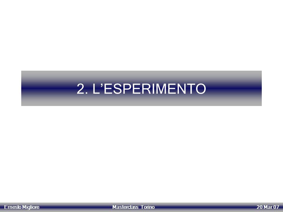 2. L'ESPERIMENTO