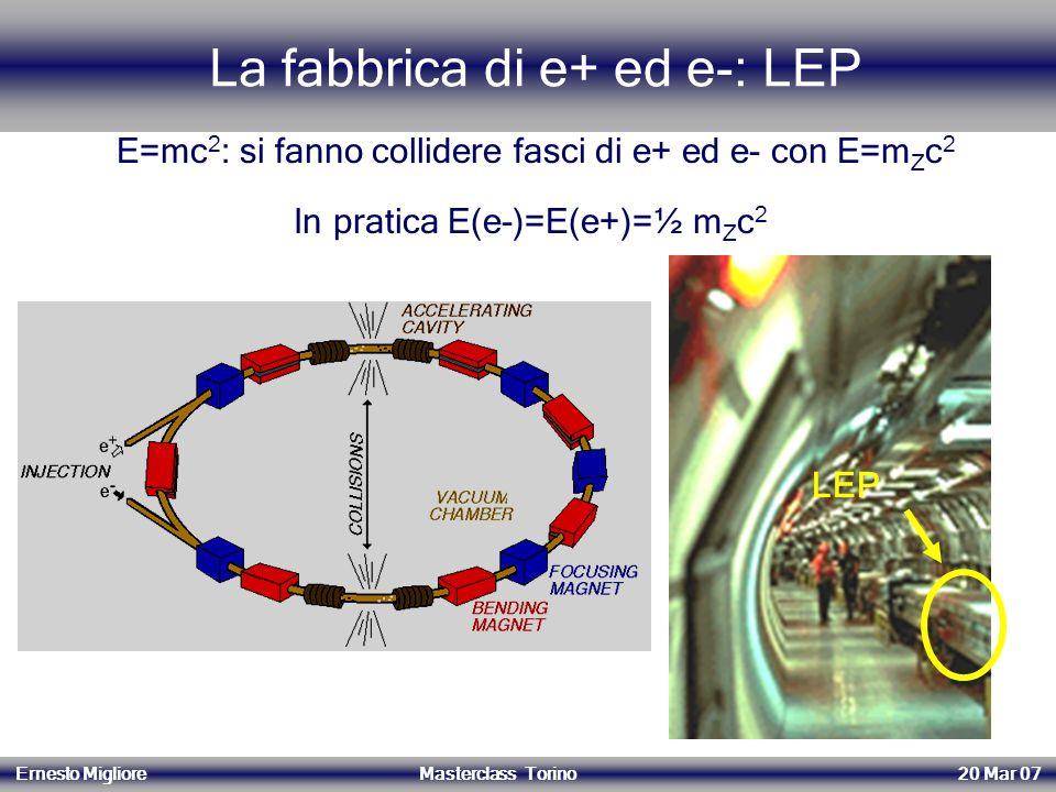 La fabbrica di e+ ed e-: LEP