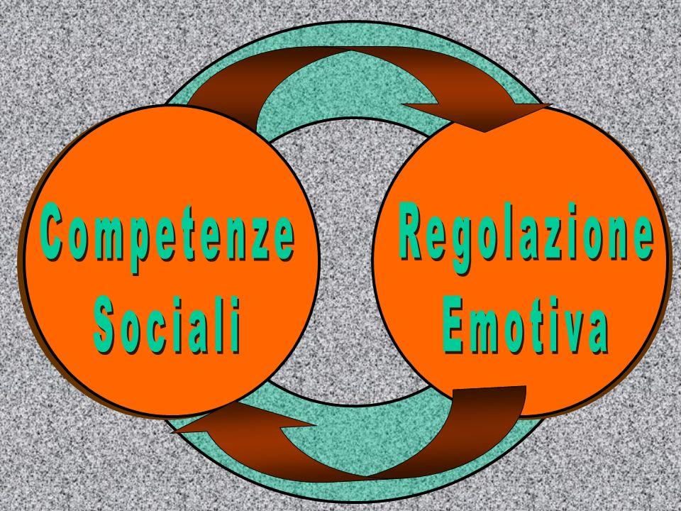 Competenze Sociali Regolazione Emotiva