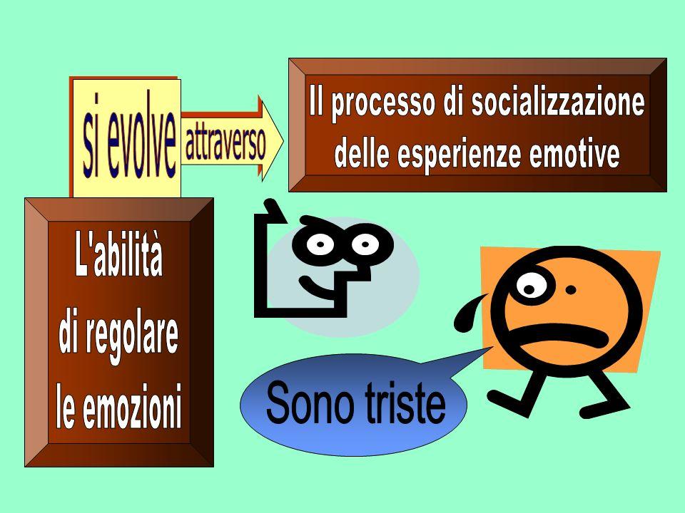 Il processo di socializzazione delle esperienze emotive si evolve