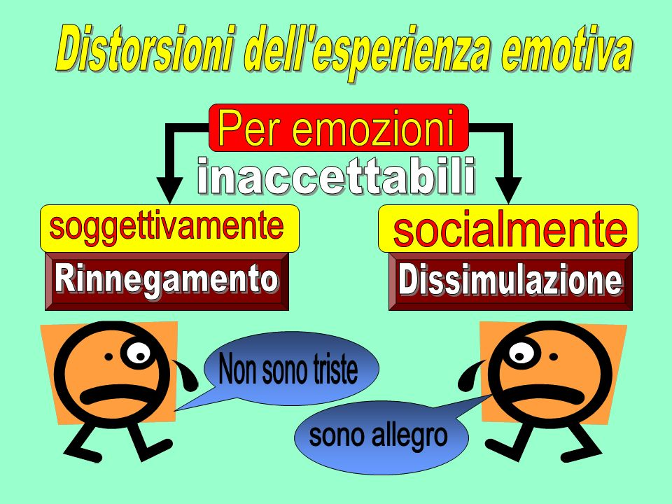 Distorsioni dell esperienza emotiva