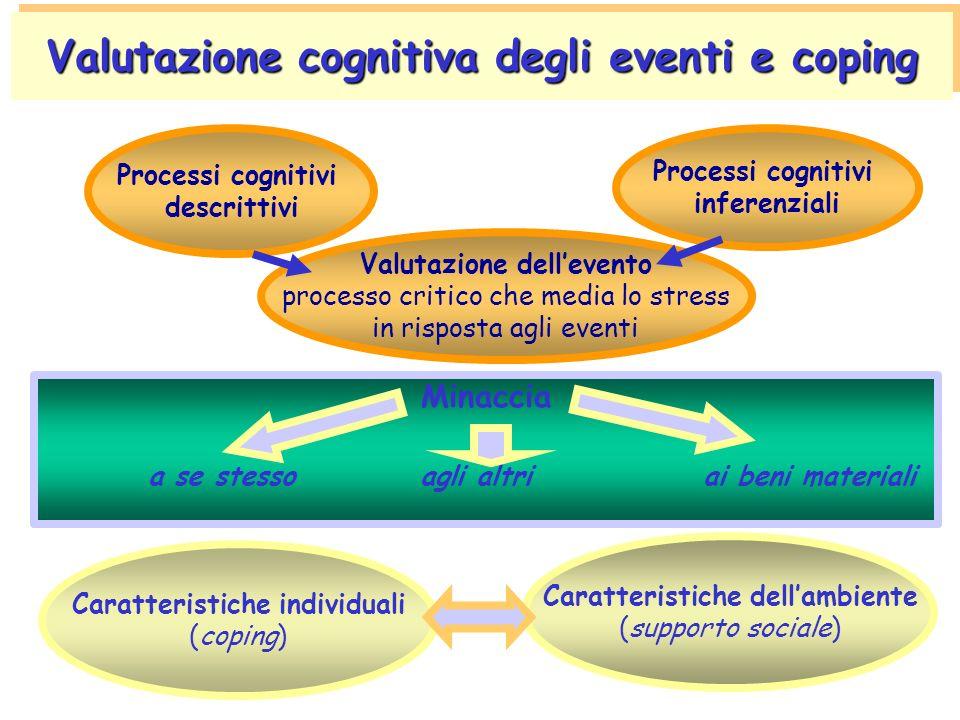 Valutazione cognitiva degli eventi e coping