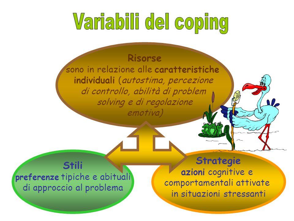 Variabili del coping Risorse Strategie Stili