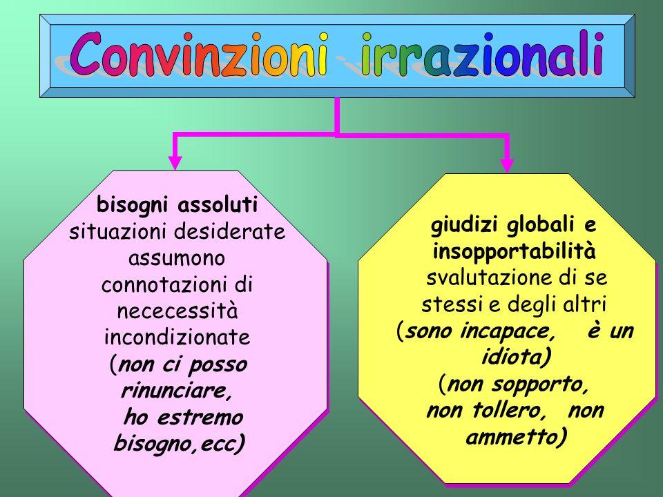 Convinzioni irrazionali