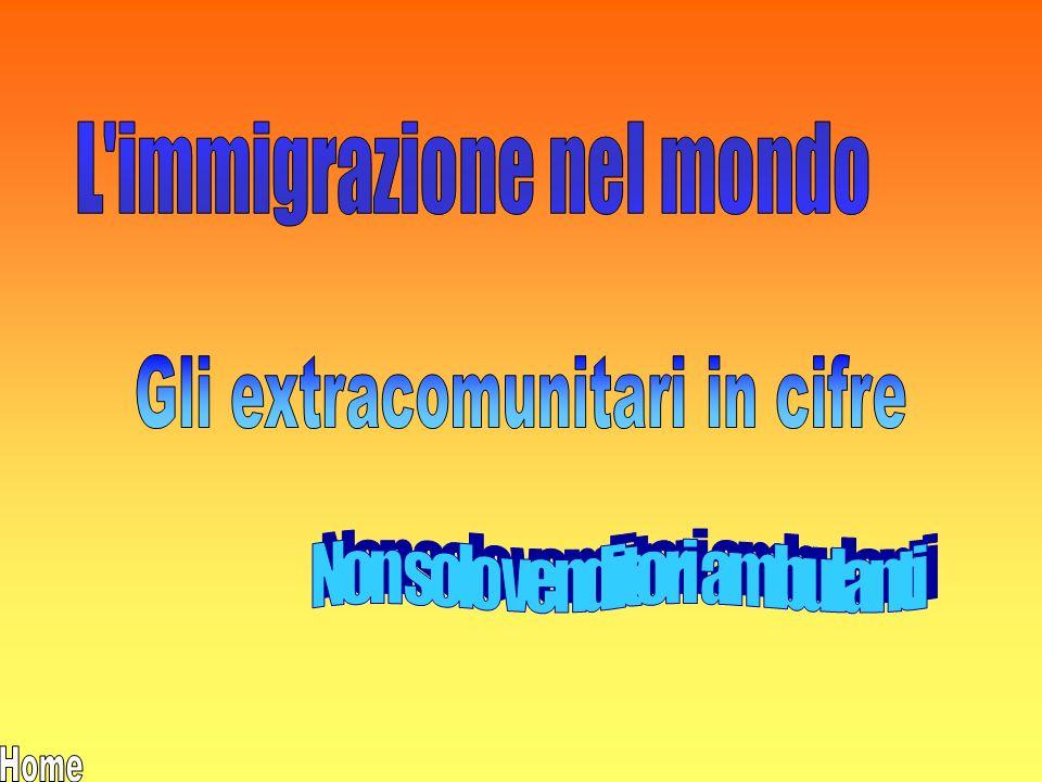 L immigrazione nel mondo