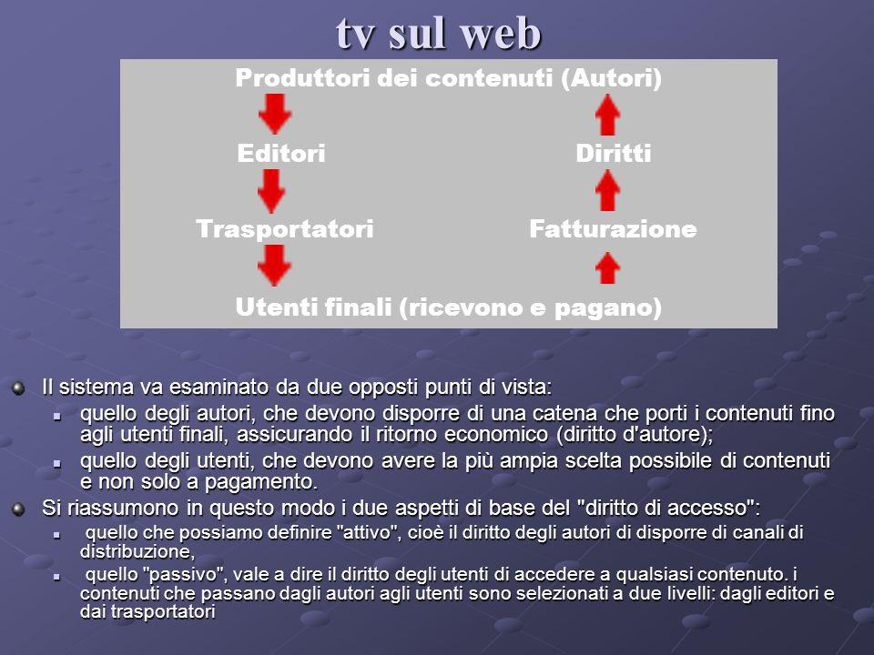 tv sul web Produttori dei contenuti (Autori) Editori Diritti