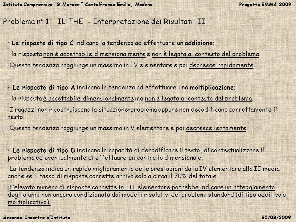 Problema n° 1: IL THE - Interpretazione dei Risultati II