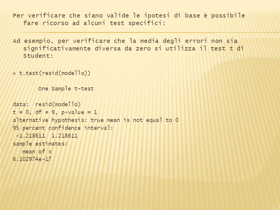 Per verificare che siano valide le ipotesi di base è possibile fare ricorso ad alcuni test specifici: