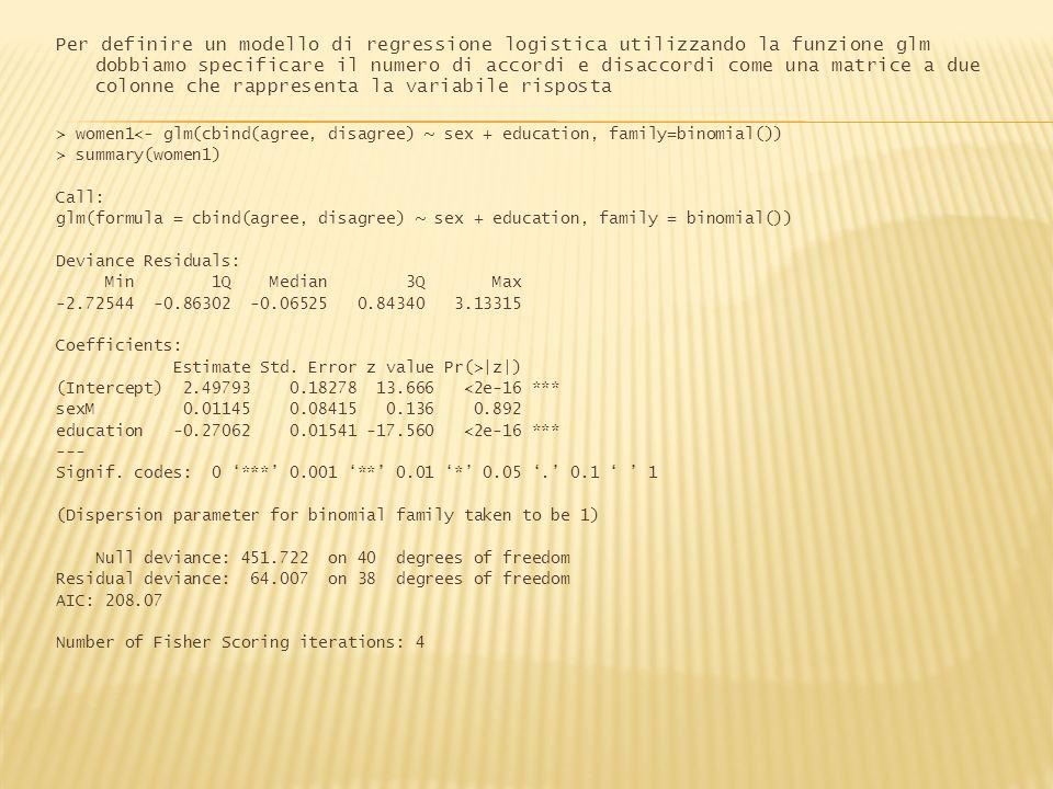 Per definire un modello di regressione logistica utilizzando la funzione glm dobbiamo specificare il numero di accordi e disaccordi come una matrice a due colonne che rappresenta la variabile risposta