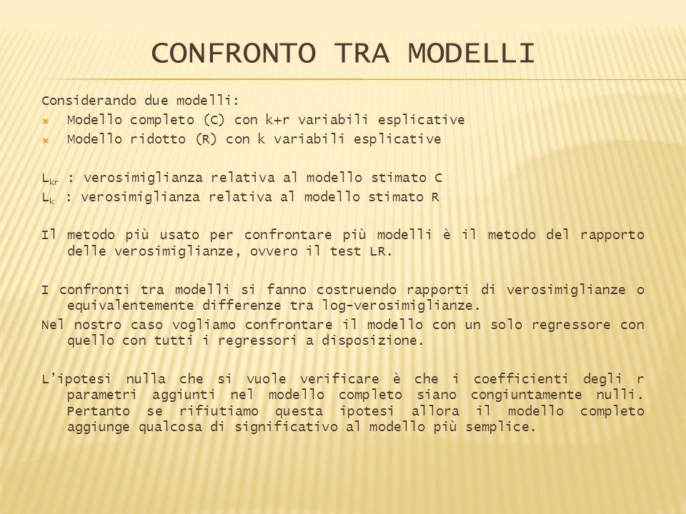 CONFRONTO TRA MODELLI Considerando due modelli:
