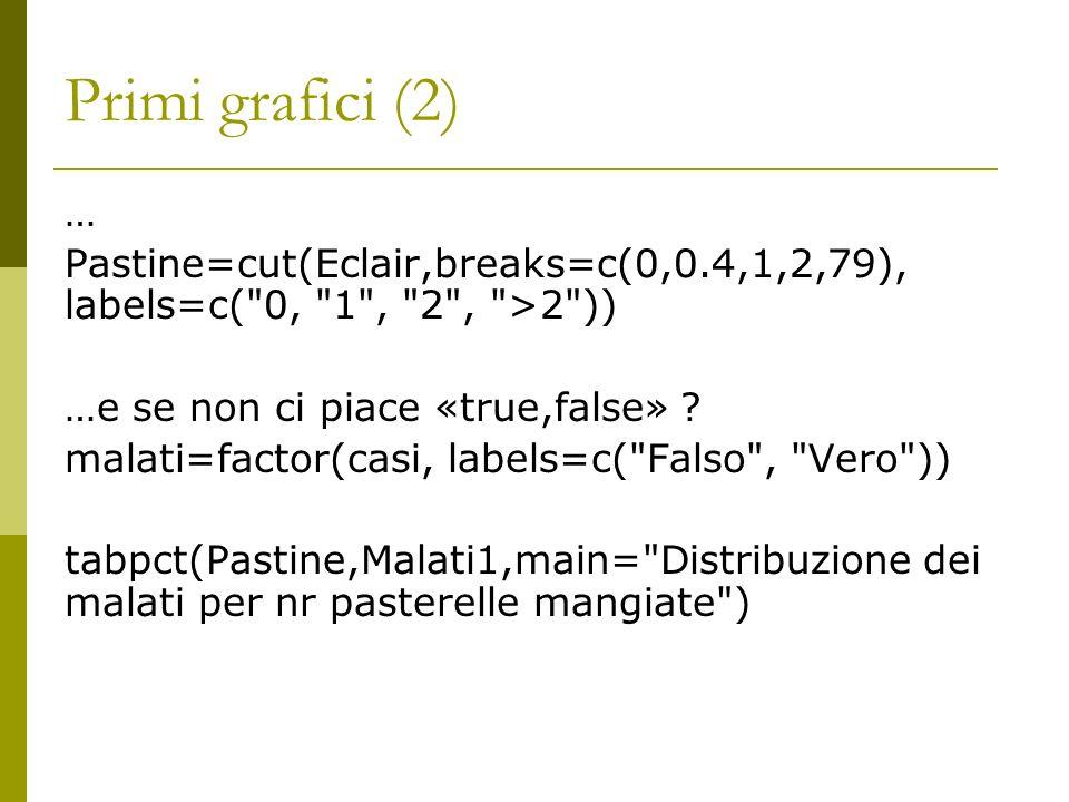Primi grafici (2)