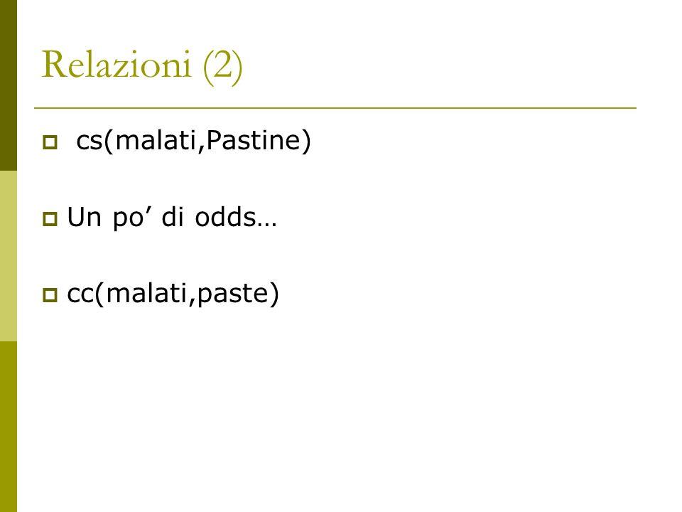 Relazioni (2) cs(malati,Pastine) Un po' di odds… cc(malati,paste)