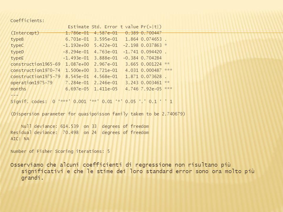 Coefficients:Estimate Std. Error t value Pr(> t ) (Intercept) 1.786e-01 4.587e-01 0.389 0.700447.