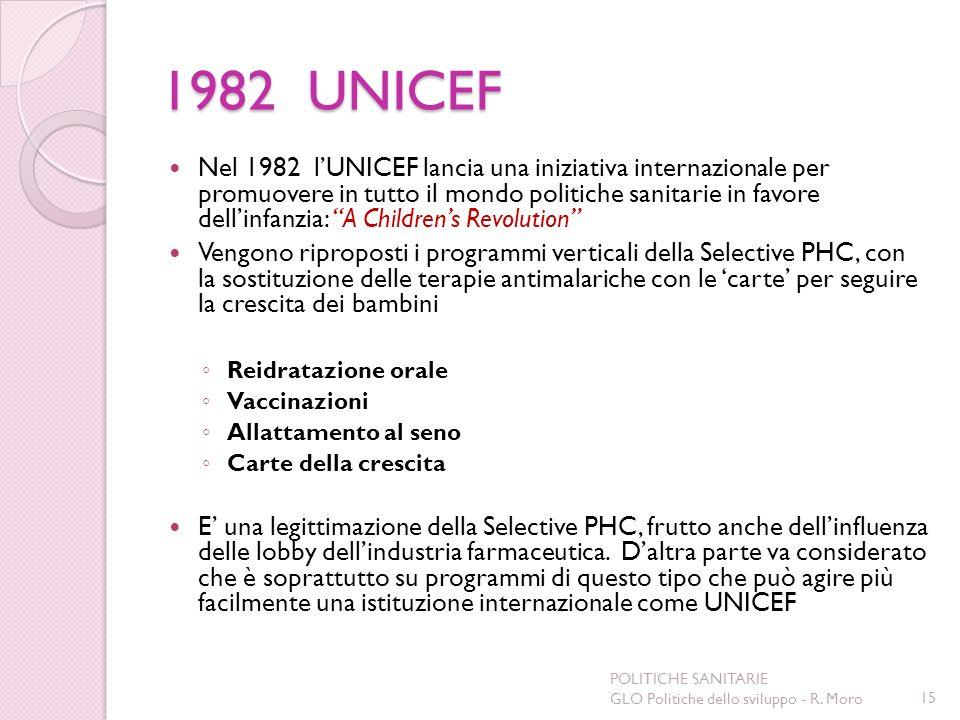 1982 UNICEF