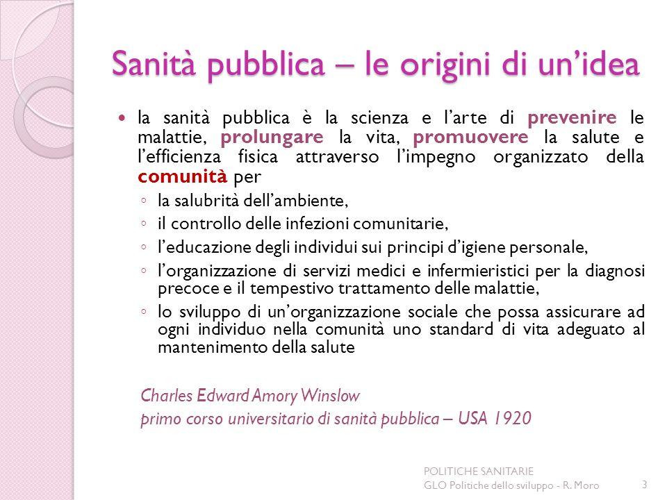 Sanità pubblica – le origini di un'idea