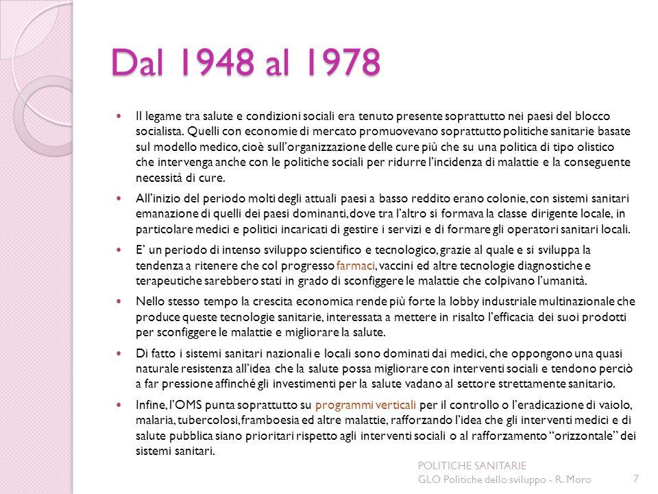 Dal 1948 al 1978