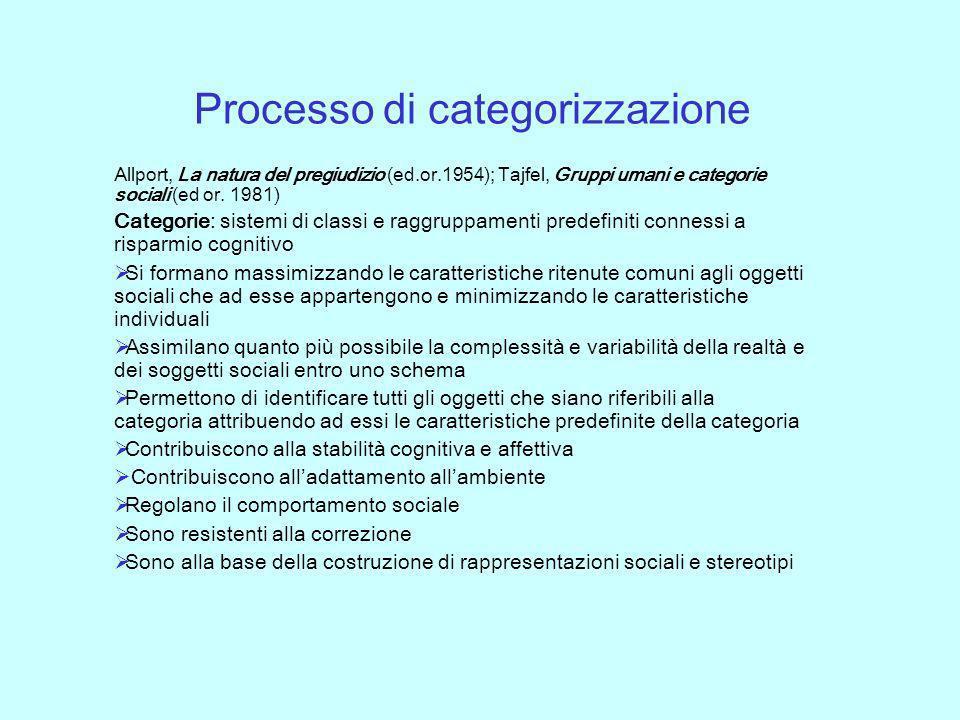 Processo di categorizzazione