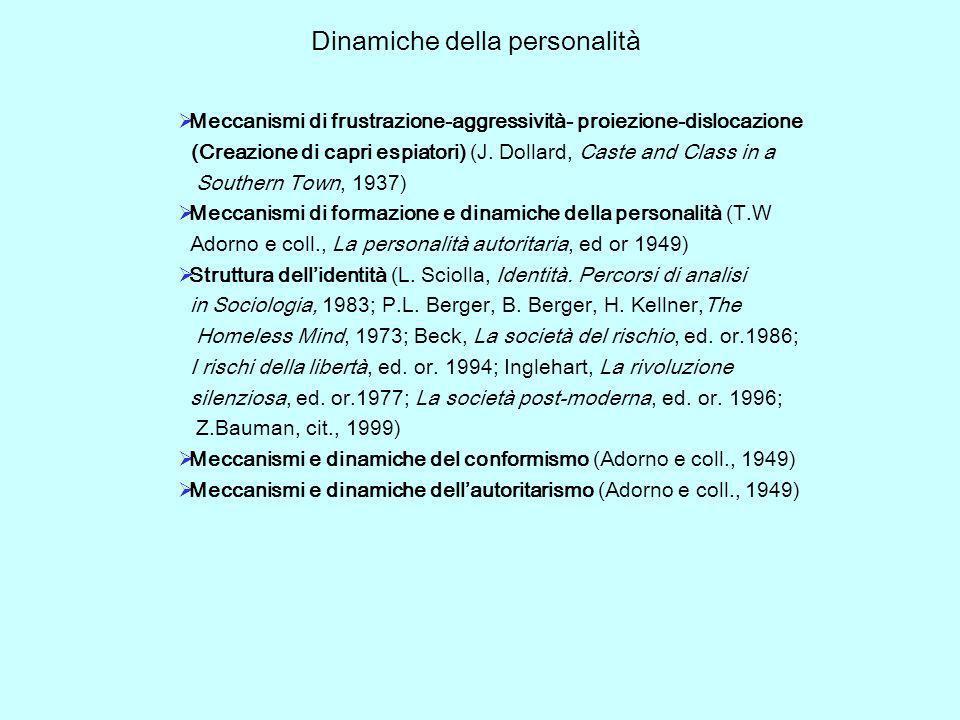 Dinamiche della personalità