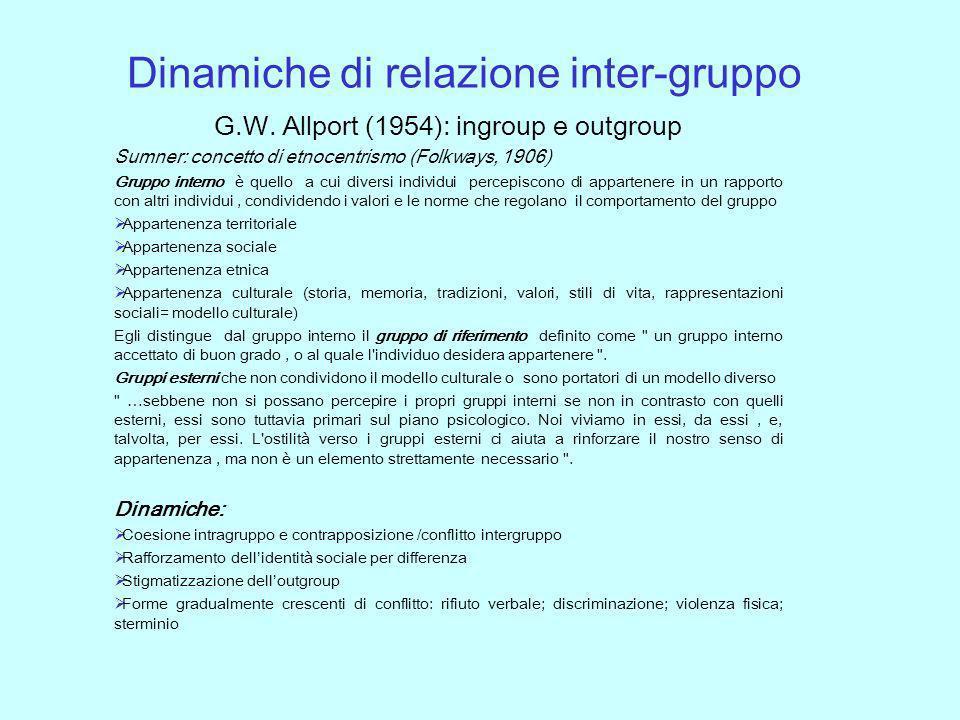 Dinamiche di relazione inter-gruppo