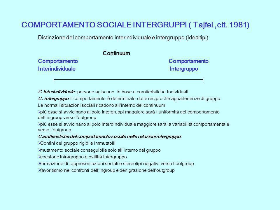 COMPORTAMENTO SOCIALE INTERGRUPPI ( Tajfel ,cit. 1981)