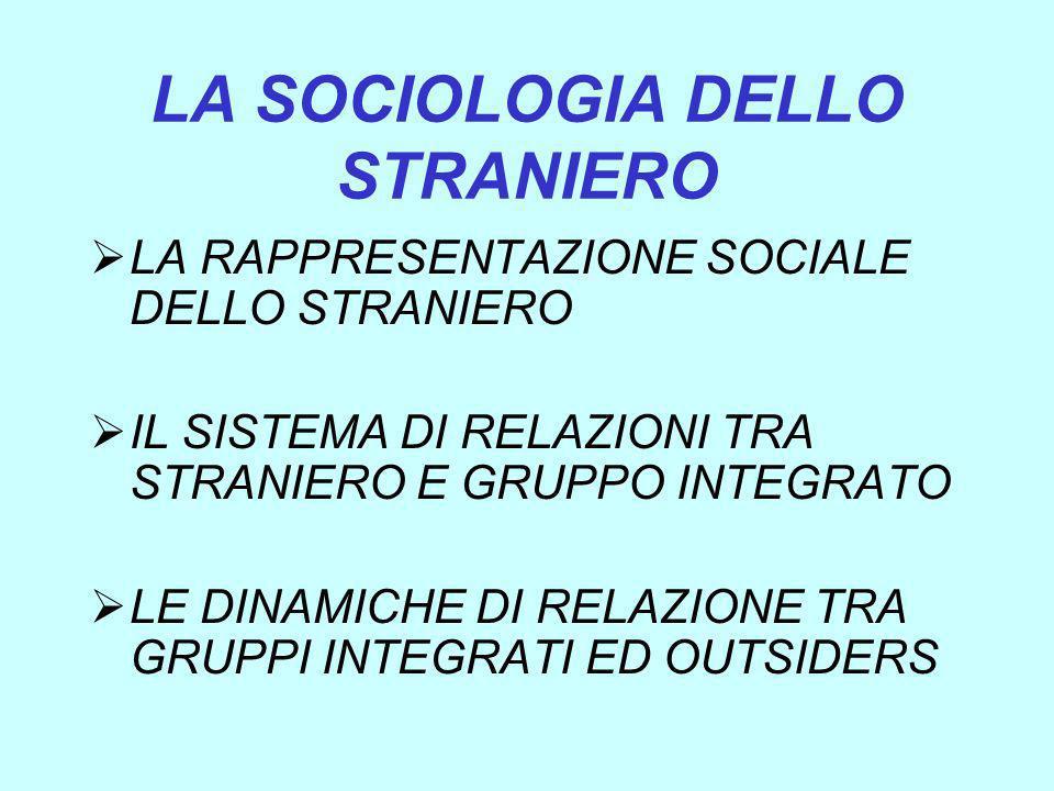 LA SOCIOLOGIA DELLO STRANIERO