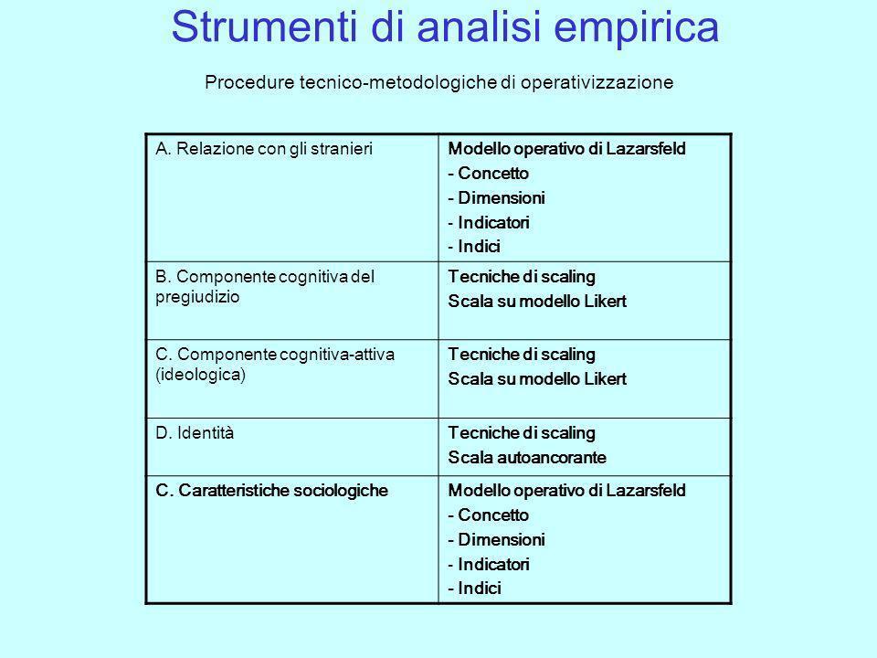 Strumenti di analisi empirica