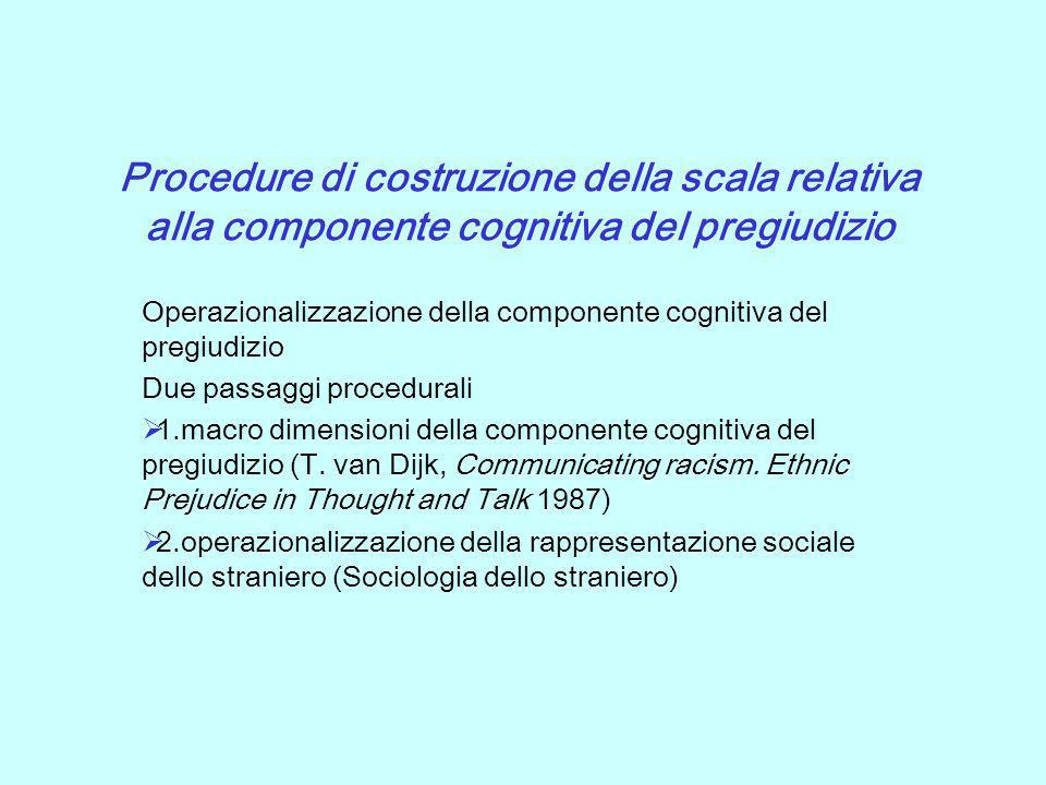 Procedure di costruzione della scala relativa alla componente cognitiva del pregiudizio