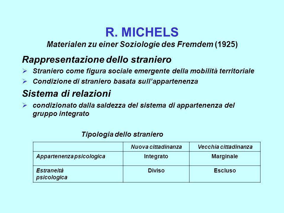 R. MICHELS Materialen zu einer Soziologie des Fremdem (1925)