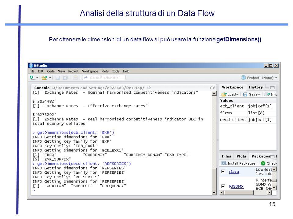 Analisi della struttura di un Data Flow