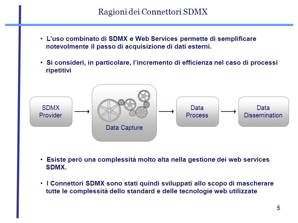Ragioni dei Connettori SDMX