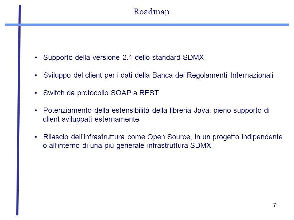 Roadmap Supporto della versione 2.1 dello standard SDMX