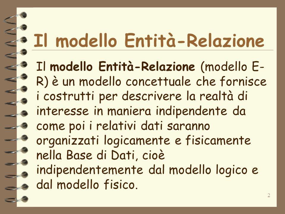 Il modello Entità-Relazione