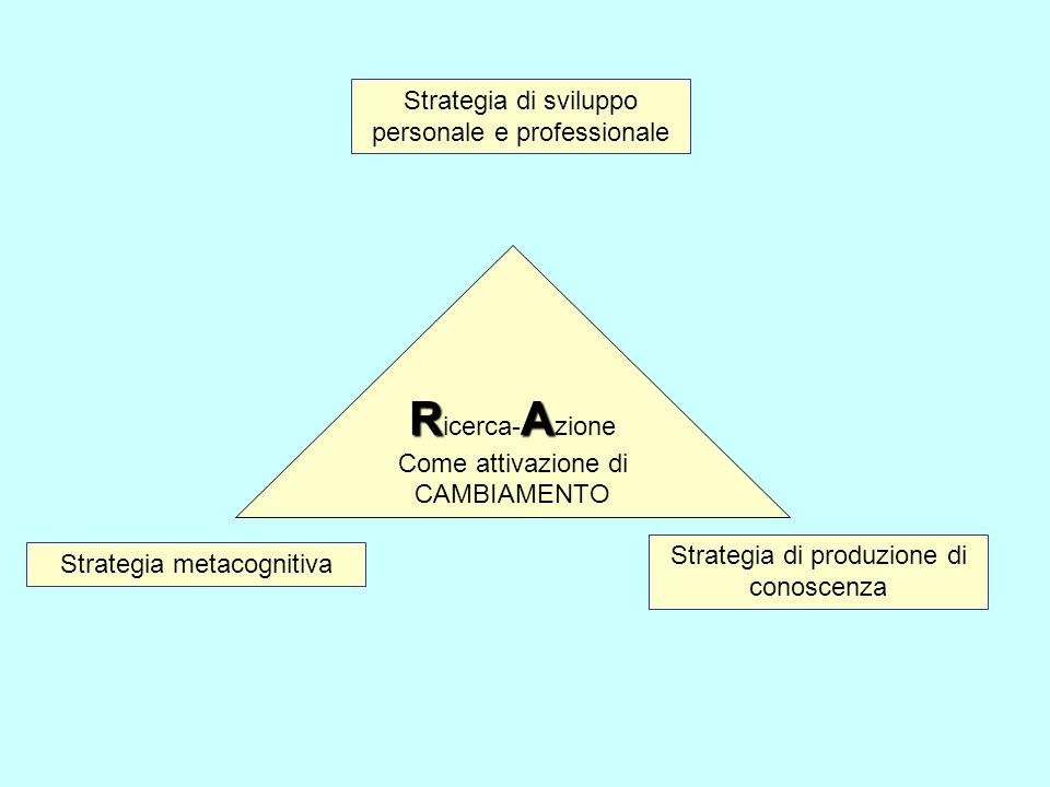 Ricerca-Azione Strategia di sviluppo personale e professionale