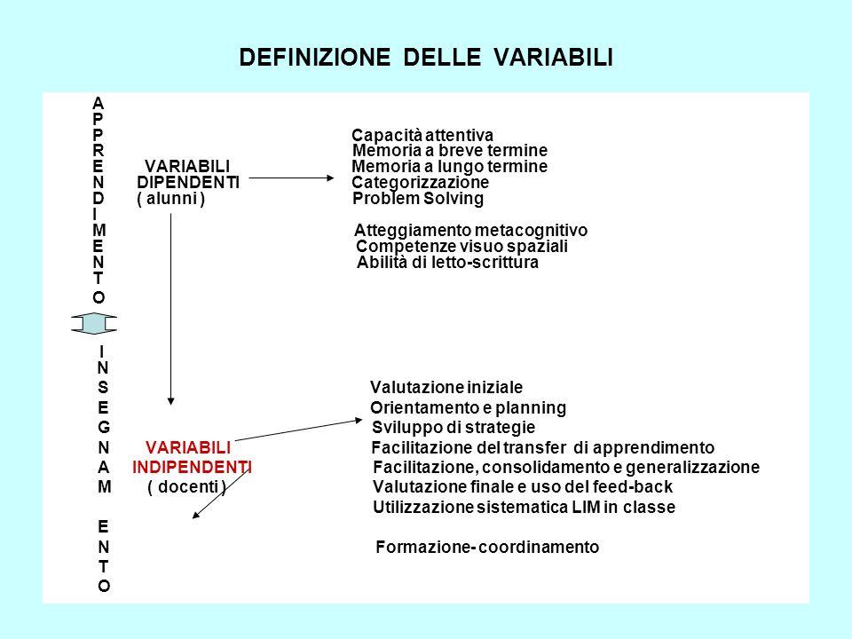 DEFINIZIONE DELLE VARIABILI