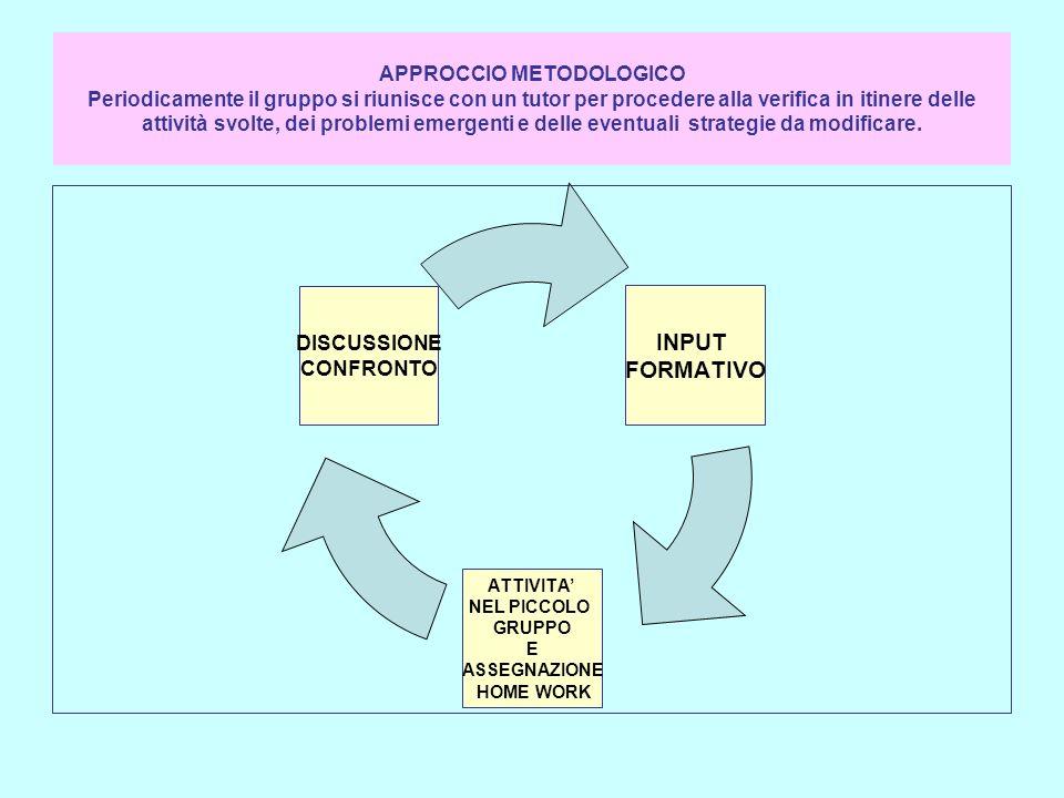 APPROCCIO METODOLOGICO Periodicamente il gruppo si riunisce con un tutor per procedere alla verifica in itinere delle attività svolte, dei problemi emergenti e delle eventuali strategie da modificare.