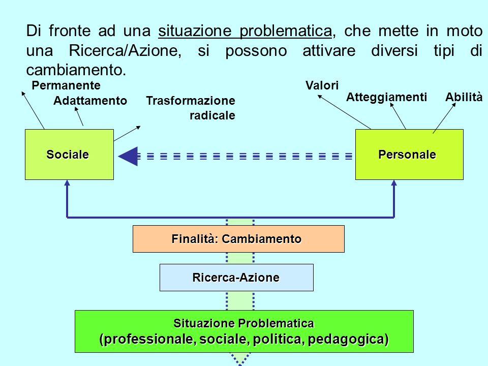 Miur u s r per la sicilia ppt scaricare - Diversi tipi di permanente riccia ...
