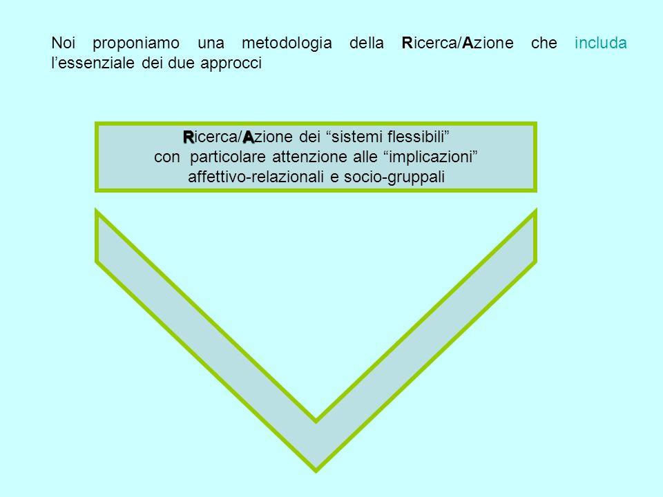 Ricerca/Azione dei sistemi flessibili