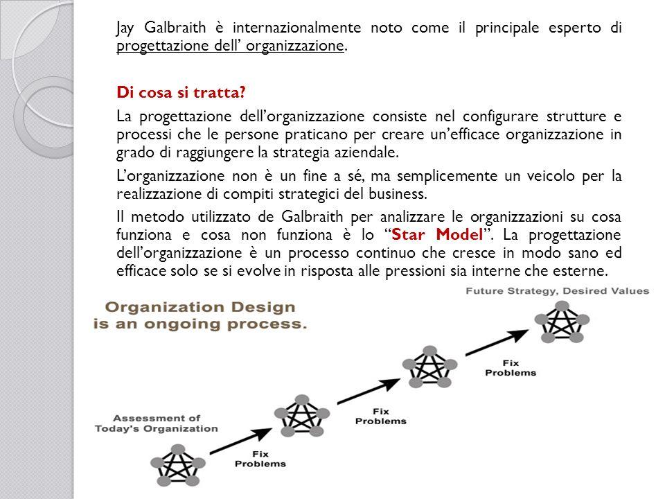 Jay Galbraith è internazionalmente noto come il principale esperto di progettazione dell' organizzazione.