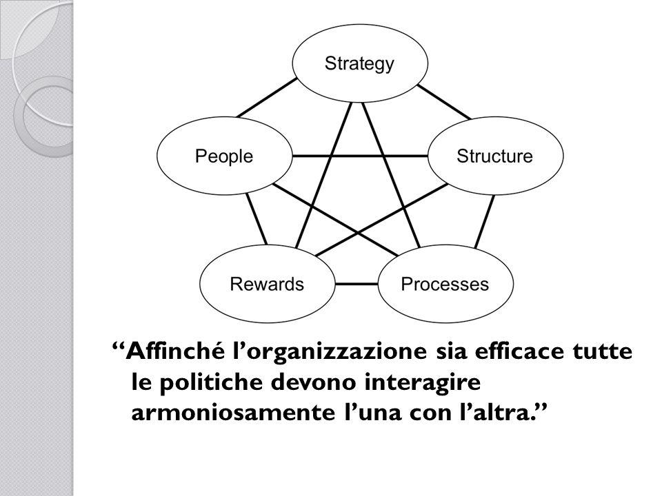 Affinché l'organizzazione sia efficace tutte le politiche devono interagire armoniosamente l'una con l'altra.
