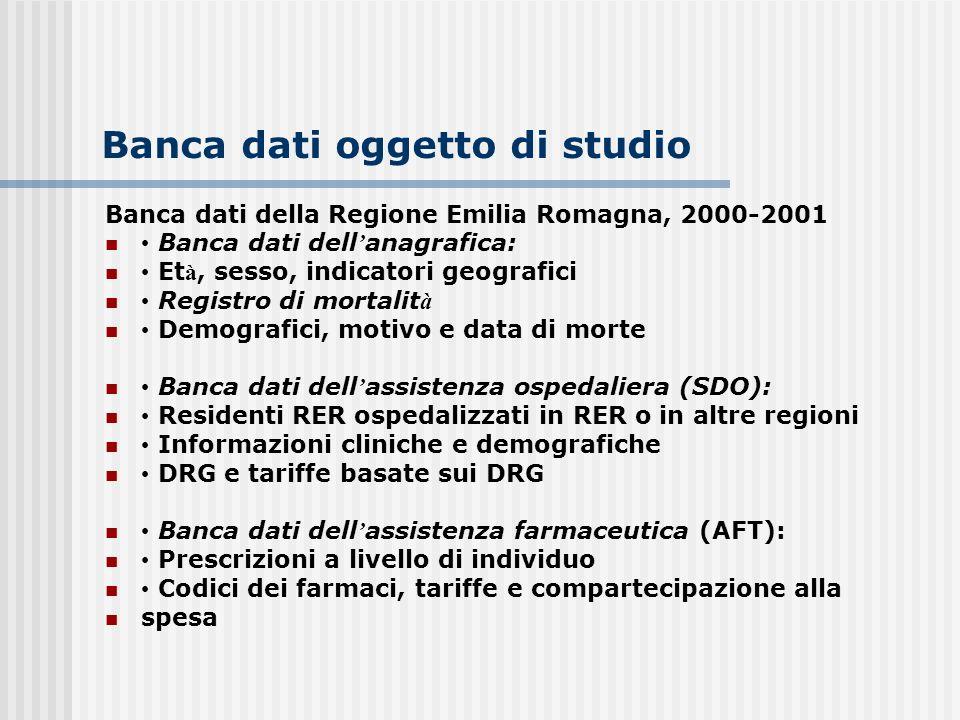 Banca dati oggetto di studio